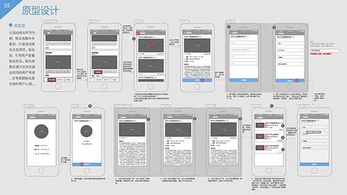 交互设计作品集1