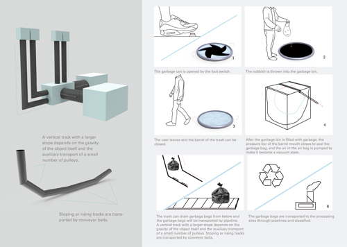 产品设计留学作品2