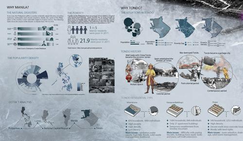 加拿大建筑设计专业留学2020概况