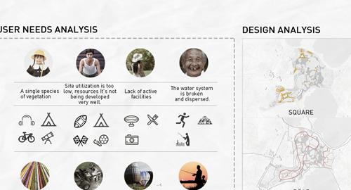 景观设计留学作品1